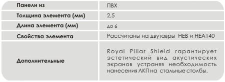 akc_rps