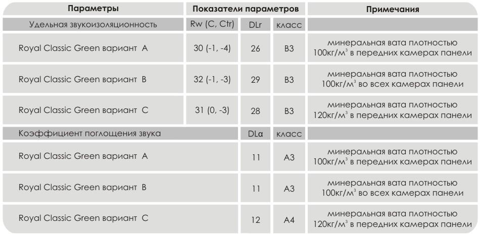 rcg_tabela_cechy