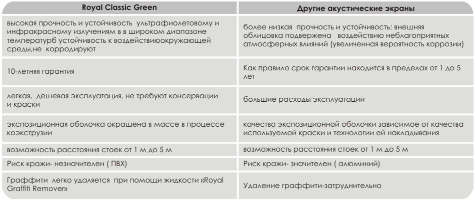 rcg_tabela