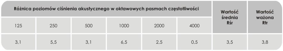 rd_tabela_cechy