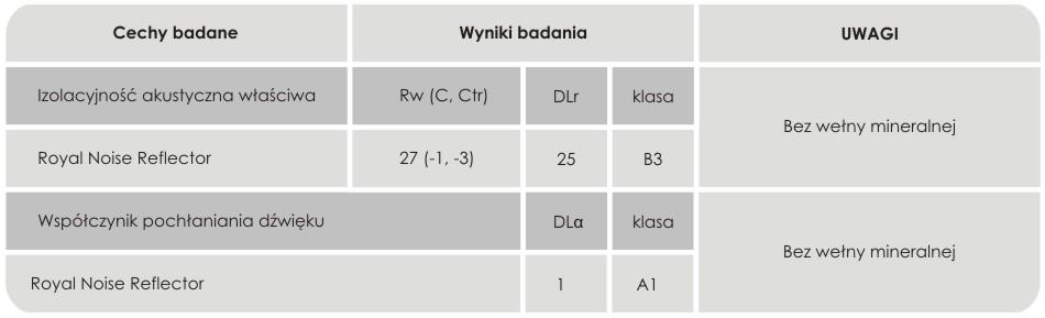 rnr_tabela_cech